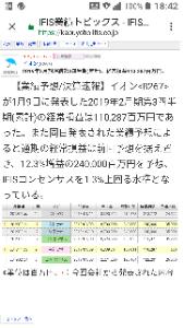 9983 - (株)ファーストリテイリング 小売りあかん? 健全な NK225を取り戻そーーー!
