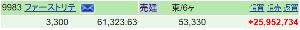 9983 - (株)ファーストリテイリング 予想以上の下落で結構減らしてしまった・・・ 残り3300株 金曜の騙し上げがよけいなんだよな 売れた