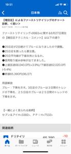 9983 - (株)ファーストリテイリング 弱い