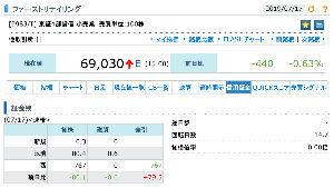 9983 - (株)ファーストリテイリング 証金残(07/17)<速報>を観ると、逆日歩は消え、売り残は昨日に比して8万株以上減少した。 今日の