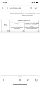 9983 - (株)ファーストリテイリング 日の丸、来てました😎  な〜む〜♪