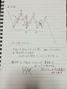 三毛猫屋 ゑ璃億人  > > ペナントまとめ