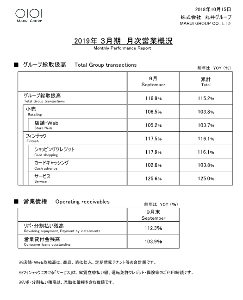 8252 - (株)丸井グループ ~2018年9月期の月次営業概況をお送りいたします。~  だそうですぅ。   ■ 概況 9月のグルー