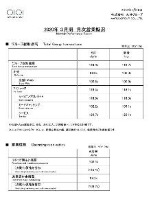 8252 - (株)丸井グループ ~2019年6月期の月次営業概況をお送りいたします。~  だそうですぅ。  ■ 概況 6月のグループ