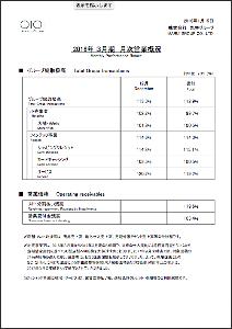 8252 - (株)丸井グループ ~2017年12月期の月次営業概況をお送りいたします。~  だそうですぅ。