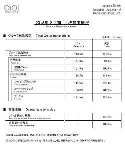 8252 - (株)丸井グループ ~2018年2月期の月次営業概況をお送りいたします。~  だそうですぅ。