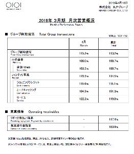 8252 - (株)丸井グループ ~2018年3月期の月次営業概況をお送りいたします。~  だそうですぅ。