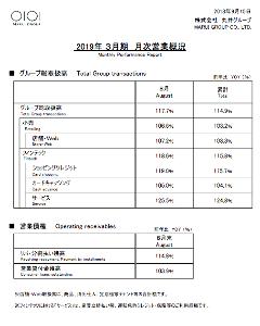 8252 - (株)丸井グループ ~2018年8月期の月次営業概況をお送りいたします。~  だそうですぅ。  ■ 概況 8月のグループ