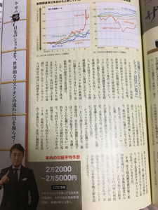 6954 - ファナック(株) ふ。3万円て言わないんだ。笑笑