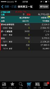 4080 - (株)田中化学研究所 もうかるわー
