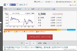 4080 - (株)田中化学研究所 日に日にオレンジ色が伸びてきてるね