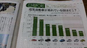 4080 - (株)田中化学研究所 jafの月刊誌にこんな記事が出てました。 一番売れてる国はアメリカ、一番売れてる車種はテスラのモデル