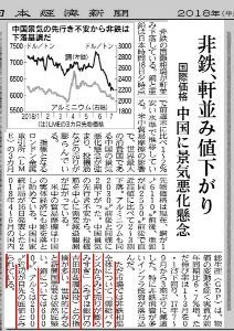 1515 - 日鉄鉱業(株) 今日の日経朝刊。売られすぎの銅の底値が見えてきました。