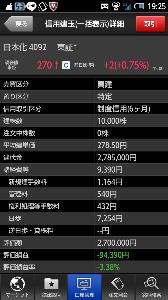 宝船 日本化学工業ですか?わたしは一万株ありますよ。倒産は叱咤激励ですよ。
