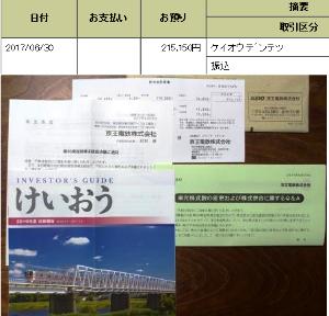 9008 - 京王電鉄(株) 第96期期末配当金27万円(税引後215,150円)は30日に銀行振込で受領しています。