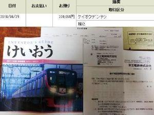 9008 - 京王電鉄(株) 期末配当金30万円(税引後239,055円)は29日に銀行振込着金になっています。     定期的な
