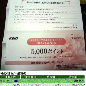 9008 - 京王電鉄(株) 今日、京王グループ共通5,000ポイント進呈券が郵送されてきました。  加藤奐相談役が社長だった時代