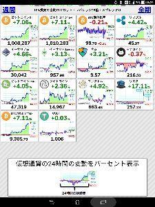 3808 - (株)オウケイウェイヴ ビットコイン100万円突破!