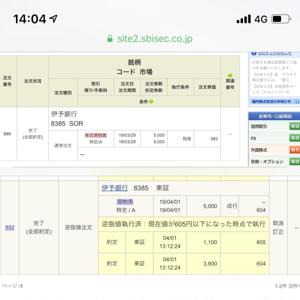 8385 - (株)伊予銀行 久しぶりの小銭稼ぎはやはり伊予銀行は相性がいいな。 また気が向いたら買おう。