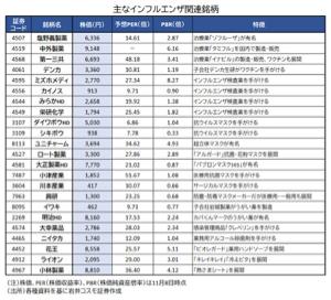 3604 - 川本産業(株) マスク関連