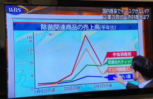 3604 - 川本産業(株) コロナは終わってなくても、マスクの売上の伸びは終わってるw