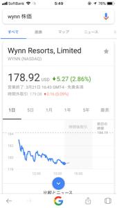 WYNN - ウィン・リゾーツ スティーブが売りに出すらしいから、今のうちにぶん投げとこう! って? こうなるの判ってたのにぶち上げ