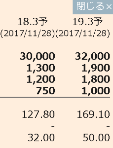 5660 - 神鋼鋼線工業(株) 上方
