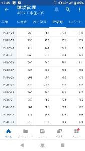 4657 - (株)環境管理センター 5月の急騰後  終値で600割ったんは 6月18日 それ以来 下げても寸止めw  ここは手が入れば