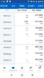 4657 - (株)環境管理センター すまん…… 19日やったw  信用買い残が ご覧の通り