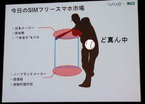 9424 - 日本通信(株) VAIO PHONEの壮大な空振りで株価低迷の今が仕込み時。 VAIO PHONEいっそバナナと一緒