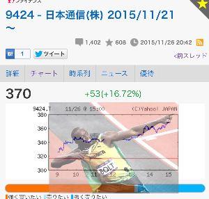 9424 - 日本通信(株) 男達よ!人生を走れ! 一生に一度の人生を駆け巡れ! 強く、激しく、たくましく(笑) 日本通信頑張って