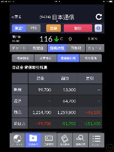 9424 - 日本通信(株) 本日 一日の日証金の貸借です‼️     今日は随分と改善しました‼️
