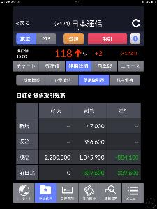 9424 - 日本通信(株) 本日の日証金の貸借です‼️      需要が改善しています‼️     空売りしている方は早目に買い