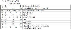 9424 - 日本通信(株) まさか、H.I.Sと合弁会社「H.I.S.Mobile株式会社」を設立するとは!!! 提携のみと思い