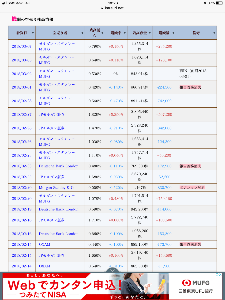 9424 - 日本通信(株) 現在の悪徳機関の空売り残高です‼️    モルガン・スタンレーが空売りを増やしています‼️