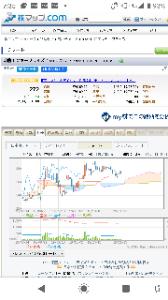 8927 - (株)明豊エンタープライズ 雲の上うろちょろしてるんじゃない?🤔