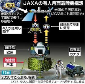 日本の宇宙開発 2020年代に日米欧共同で月に人を送る。詳細はこれから決めるが、日本は着陸船などの主要部分の一部を分