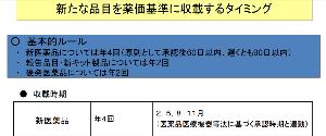 4563 - アンジェス(株) ここ! 風説の流布で金融庁に通報する  日本の薬価制度について 平成28年6月23日 厚生労働省医政