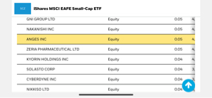 4563 - アンジェス(株) iShares MSCI EAFE Small-Cap ETFの詳細はこちらのHPでご覧ください&d