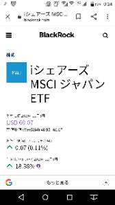 4563 - アンジェス(株) 一番左の数字は株数じゃなくて金額 ブラックロックのETFな  投資信託組入れ上位銘柄  7203:J