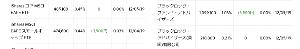 4563 - アンジェス(株) ぐっなぁ~^ぃ
