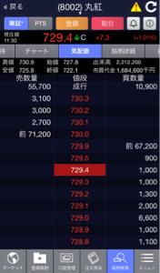 8002 - 丸紅(株) 買い方さんはもっと冷静になって下さいね〜…成り売りしてる方は賢いと思いますが。。。 買