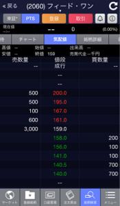 2060 - フィード・ワン(株) 今なら158円で逃げられる…PTSも早い者順ですよ〜…(⌒  ⌒)