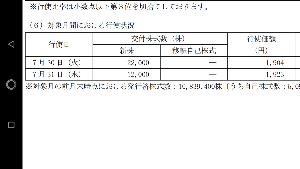 4572 - カルナバイオサイエンス(株) これを見ろ!