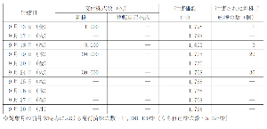 4572 - カルナバイオサイエンス(株) あほかてめーは。7月のデータ持ってきてどうする。9月の直近見てみろ。ま、俺も1803円を見落としてた