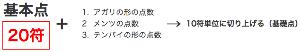 麻雀はゲームか博打か? 基本点=符×2(飜数+2)(ここで+2は場ゾロの分)  例えば40符2飜の場合の基本点は