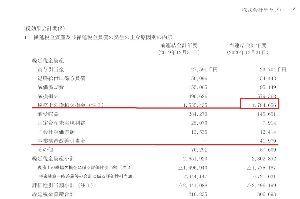 6627 - (株)テラプローブ 四季報の訳のわからないコメントだがやキタ――(゚∀゚)――!! 6月号☞税負担が重い