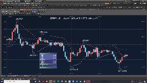 1571 - (NEXT FUNDS)日経平均インバース上場投信 米国株、ダウ3日続伸 410ドル高 追加経済対策への期待で    2020/9/29  火曜日 5: