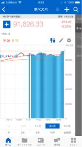 ^BVSP - ブラジル ボベスパ グラフがずっと大化けしてるのですが、僕だけかな?