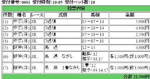 必勝法を証明して下さい 12月4日 3レース ipat投入画面で紹介。計算は後でします。